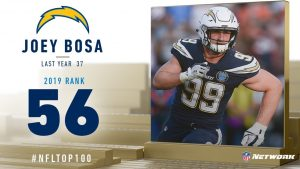 #56: Joey Bosa (DE, Chargers) | Top 100 Playe...